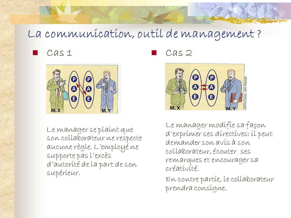 La communication: En cas de crise inter-employés ou employé-manager, il est important de parler le même langage... Ou tout simplement dans le cadre de