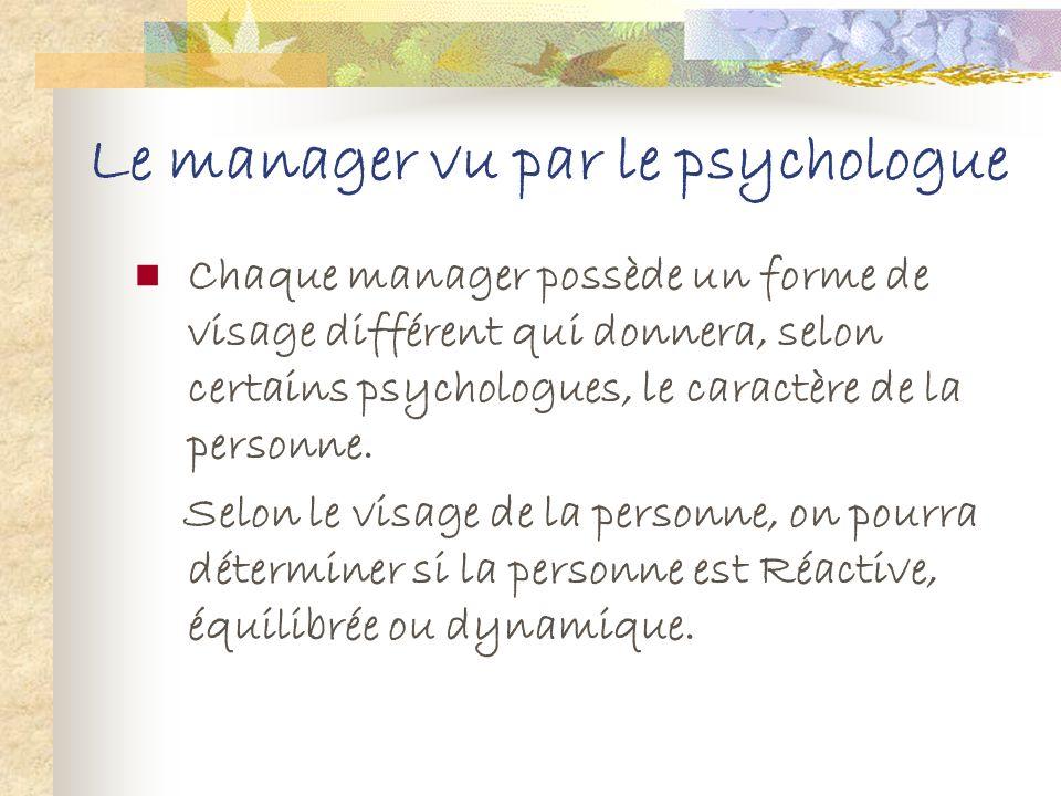 Le manager vu par le psychologue Laspect physique du manager influence-t-il son profil psychologique et son type e management ?