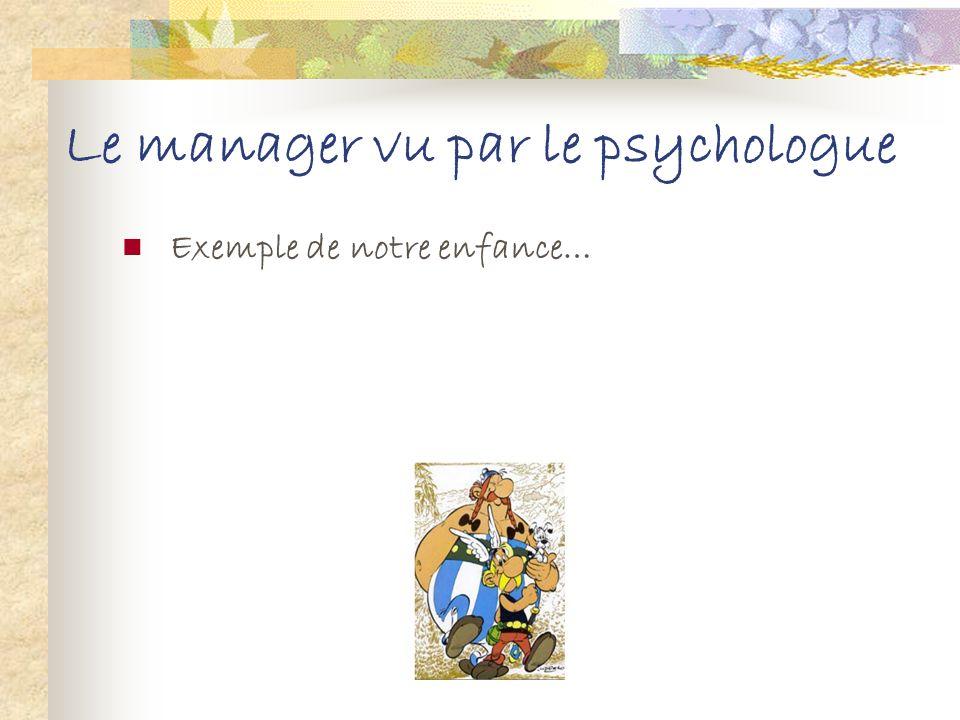 Le manager vu par le psychologue Cas 3 Visage triangulaire Un profil Dynamique Vous reconnaissez vous. dans les personnage suivant ?