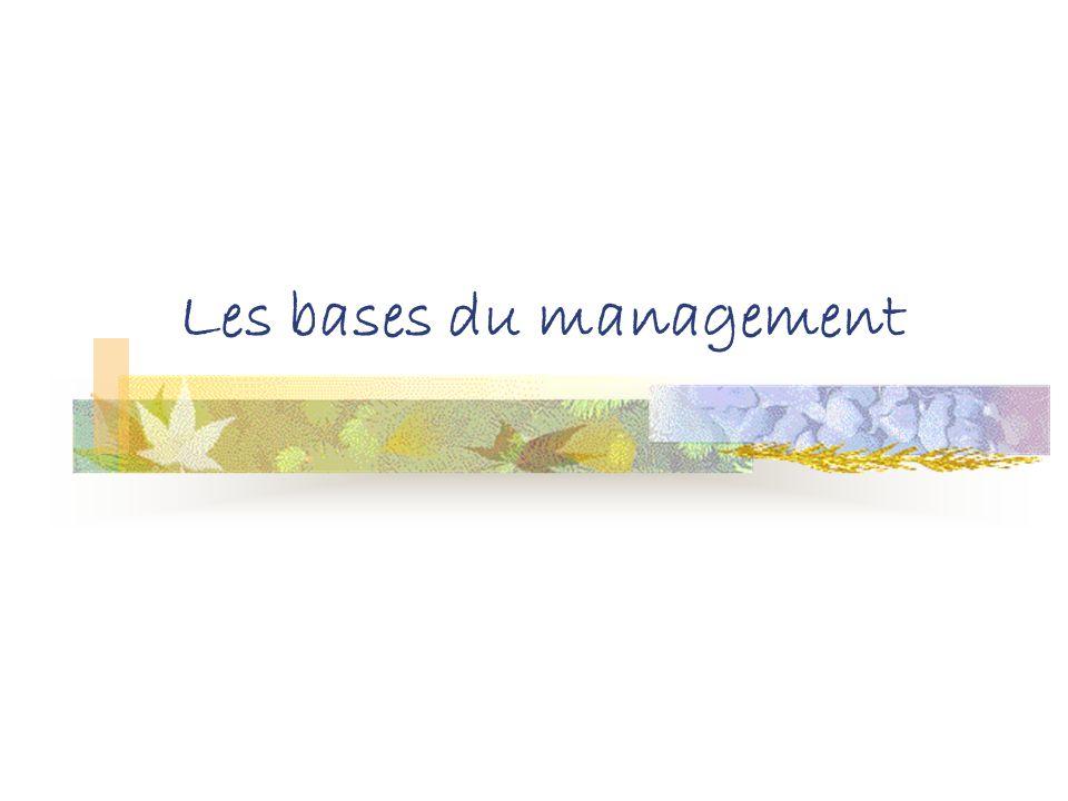 Le type de management sadapte essentiellement en fonction des éléments suivants : Les modes de management 4 +1 Le manager Personnes Sociologie du comp