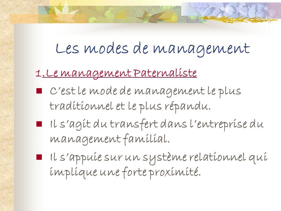 Les modes de management (4+1)