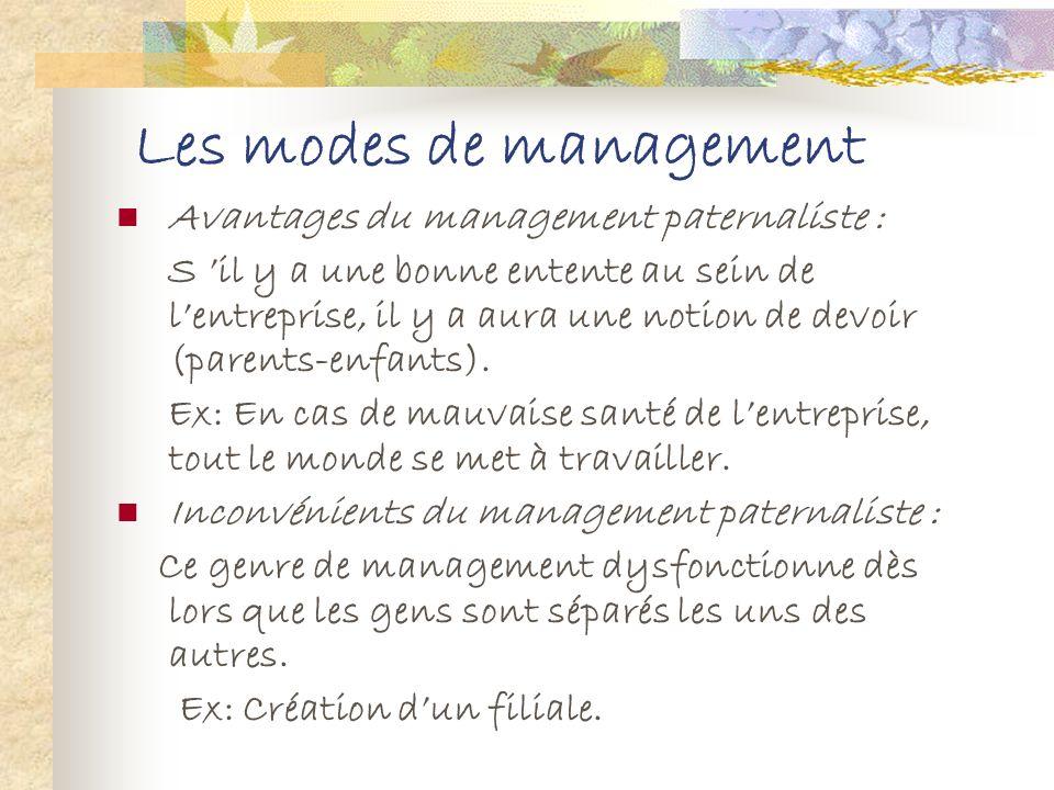 Les modes de management 1.Le management Paternaliste Cest le mode de management le plus traditionnel et le plus répandu. Il sagit du transfert dans le