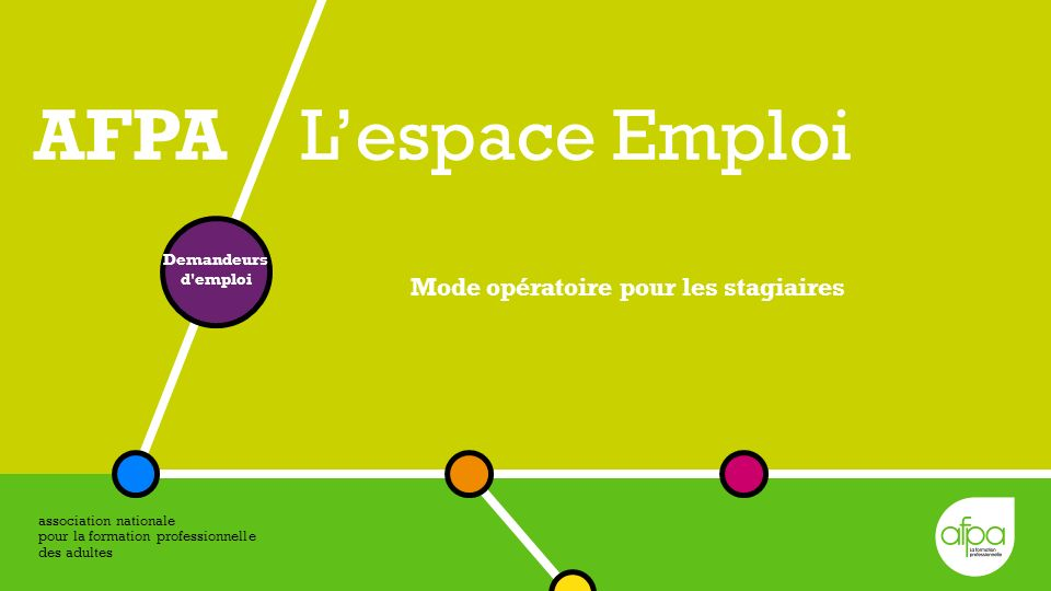 AFPA Mode opératoire pour les stagiaires association nationale pour la formation professionnelle des adultes Demandeurs d'emploi Lespace Emploi