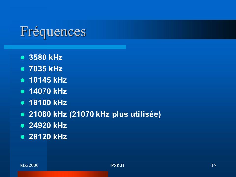 Mai 2000PSK3114 Réglages entrée Line-In / Microphone sortie audio mode USB