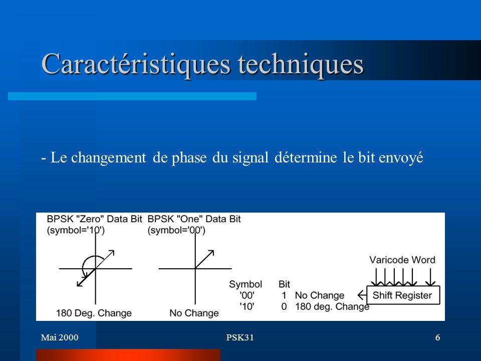 Mai 2000PSK315 Caractéristiques techniques Modulation de phase - PSK = Phase shift keying BPSK (binary PSK) QPSK (quaternary PSK, avec FEC) comparaison: RTTY = FSK vitesse de transmission: 31.25 bps largeur de bande: 31.25 Hz