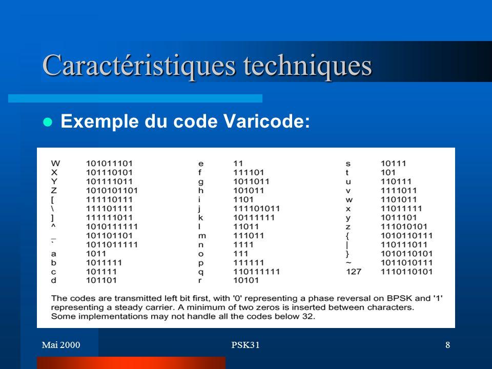 Mai 2000PSK317 Caractéristiques techniques Alphabet: Varicode - code de longueur variable, comme le morse - code ASCII + Windows supportés En moyenne: 6.15 bits par caractère Pas de correction d erreurs