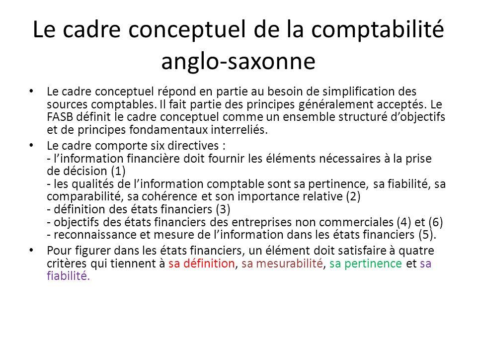 Le cadre conceptuel de la comptabilité anglo-saxonne Le cadre conceptuel répond en partie au besoin de simplification des sources comptables. Il fait