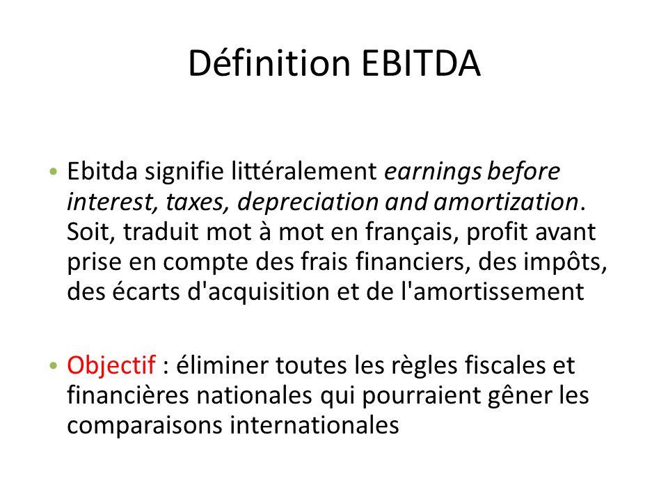 Définition EBITDA Ebitda signifie littéralement earnings before interest, taxes, depreciation and amortization. Soit, traduit mot à mot en français, p