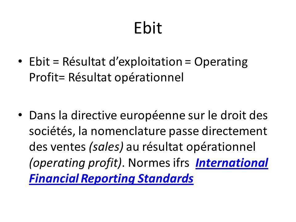 Ebit Ebit = Résultat dexploitation = Operating Profit= Résultat opérationnel Dans la directive européenne sur le droit des sociétés, la nomenclature p