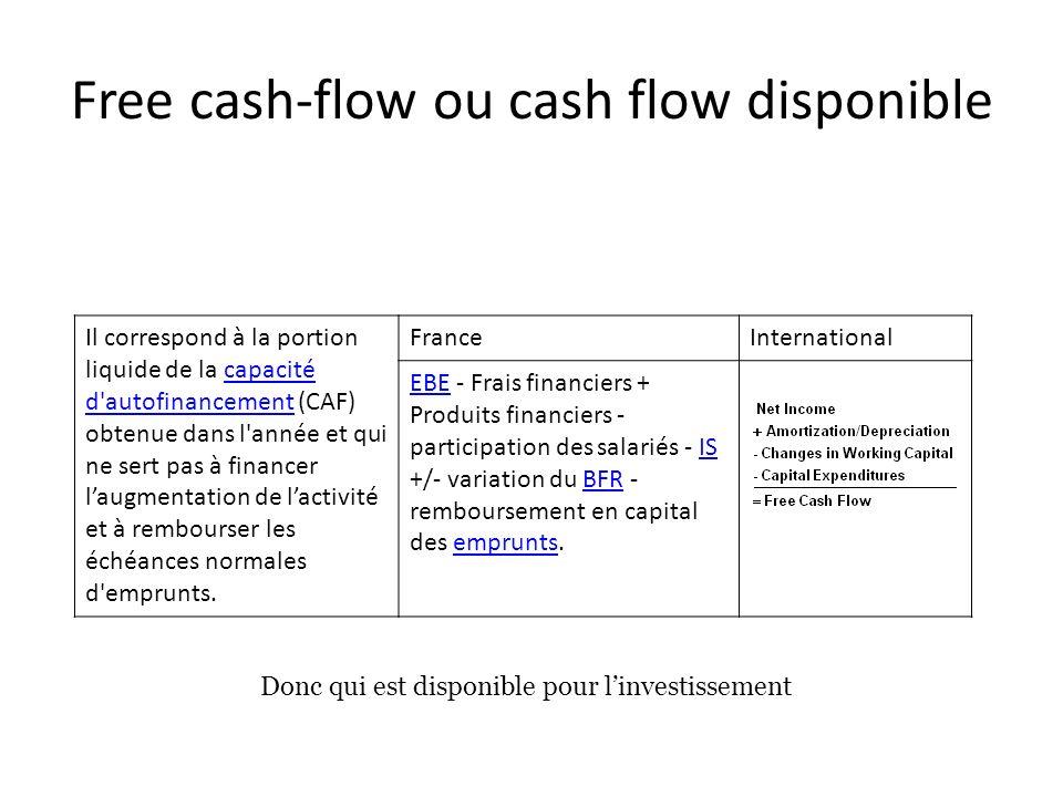 Free cash-flow ou cash flow disponible Il correspond à la portion liquide de la capacité d'autofinancement (CAF) obtenue dans l'année et qui ne sert p