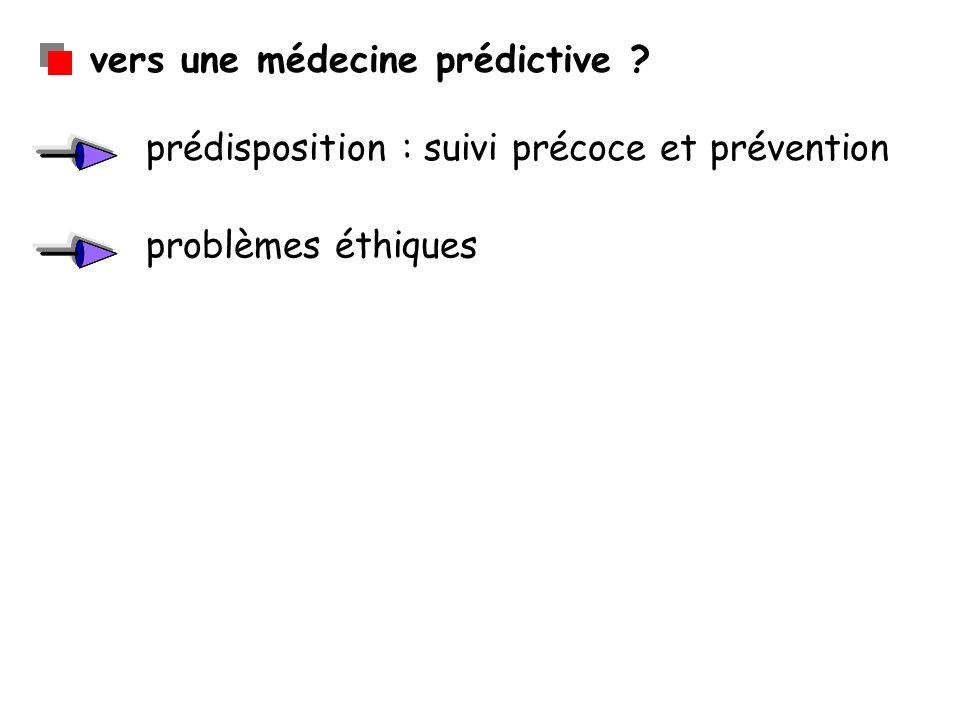 vers une médecine prédictive ? prédisposition : suivi précoce et prévention problèmes éthiques