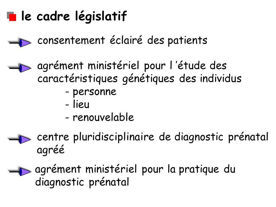 le cadre législatif agrément ministériel pour l étude des caractéristiques génétiques des individus - personne - lieu - renouvelable consentement écla