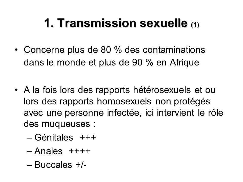 1. Transmission sexuelle (1) Concerne plus de 80 % des contaminations dans le monde et plus de 90 % en Afrique A la fois lors des rapports hétérosexue