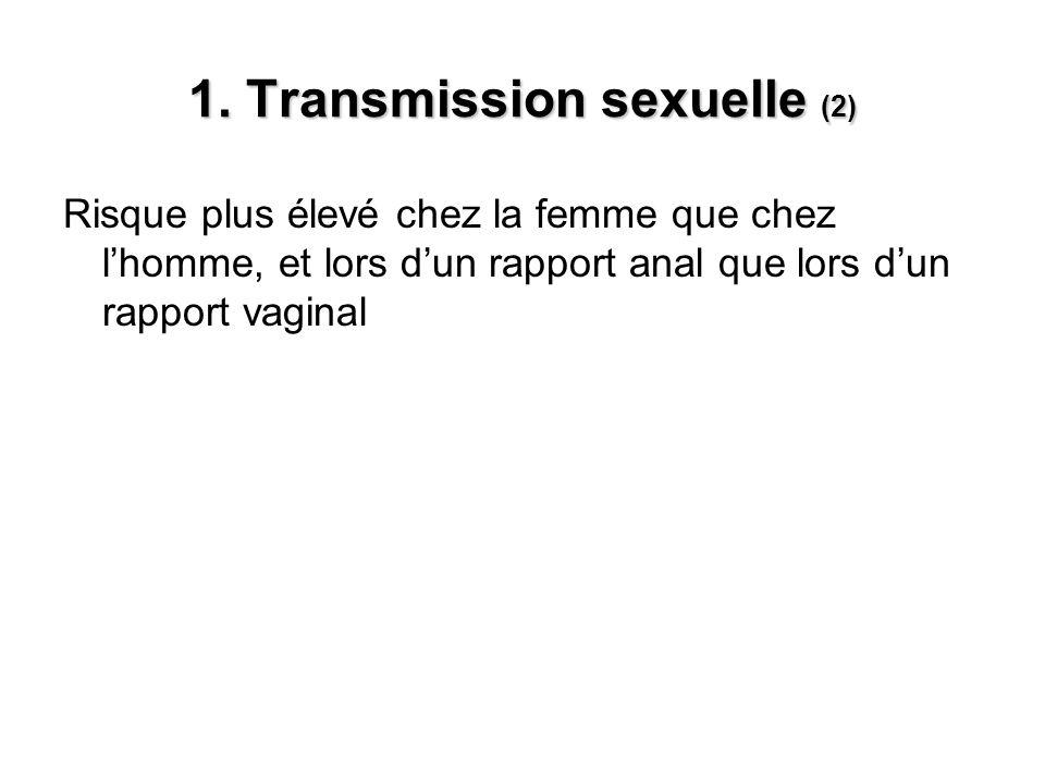 1. Transmission sexuelle (2) Risque plus élevé chez la femme que chez lhomme, et lors dun rapport anal que lors dun rapport vaginal