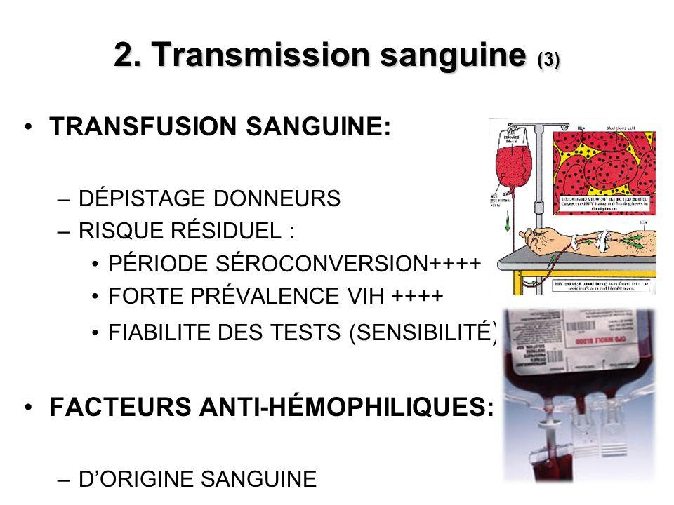 2. Transmission sanguine (3) TRANSFUSION SANGUINE: –DÉPISTAGE DONNEURS –RISQUE RÉSIDUEL : PÉRIODE SÉROCONVERSION++++ FORTE PRÉVALENCE VIH ++++ FIABILI