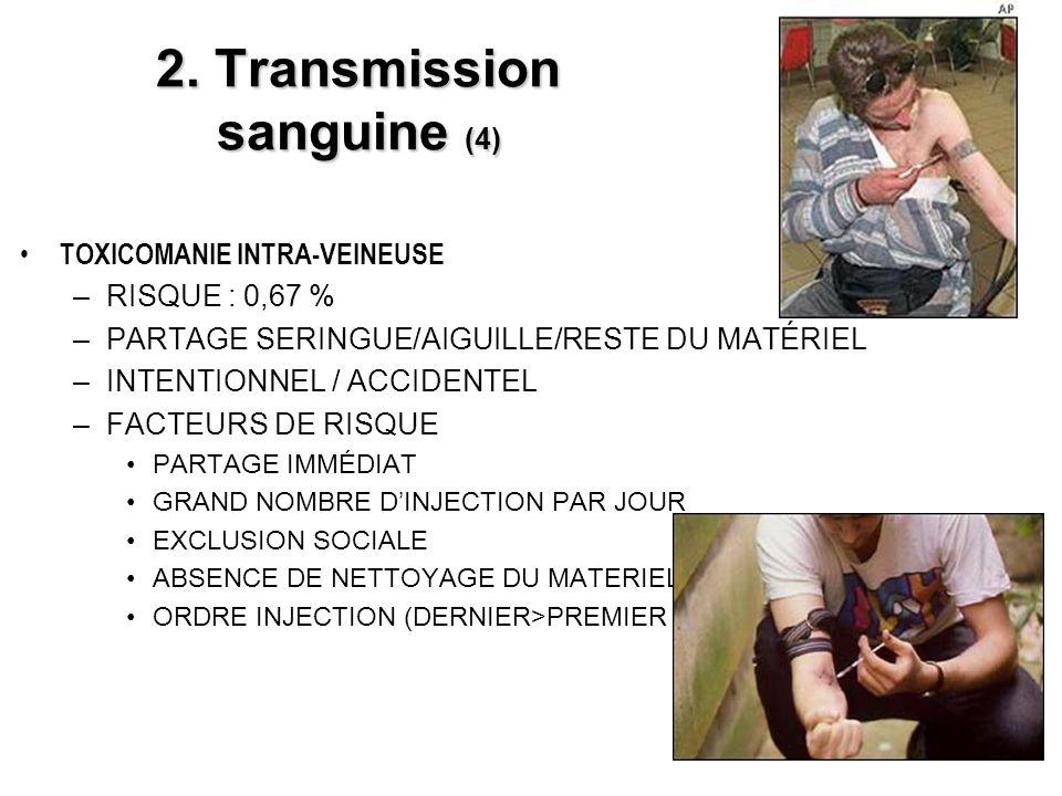 2. Transmission sanguine (4) TOXICOMANIE INTRA-VEINEUSE –RISQUE : 0,67 % –PARTAGE SERINGUE/AIGUILLE/RESTE DU MATÉRIEL –INTENTIONNEL / ACCIDENTEL –FACT