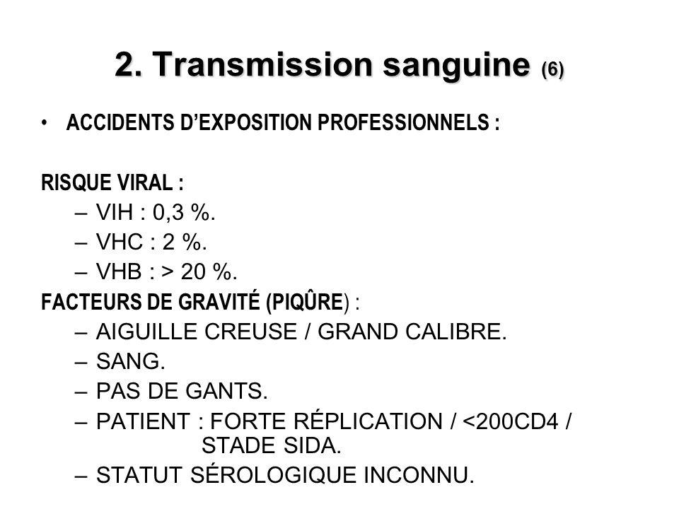 2. Transmission sanguine (6) ACCIDENTS DEXPOSITION PROFESSIONNELS : RISQUE VIRAL : –VIH : 0,3 %. –VHC : 2 %. –VHB : > 20 %. FACTEURS DE GRAVITÉ (PIQÛR