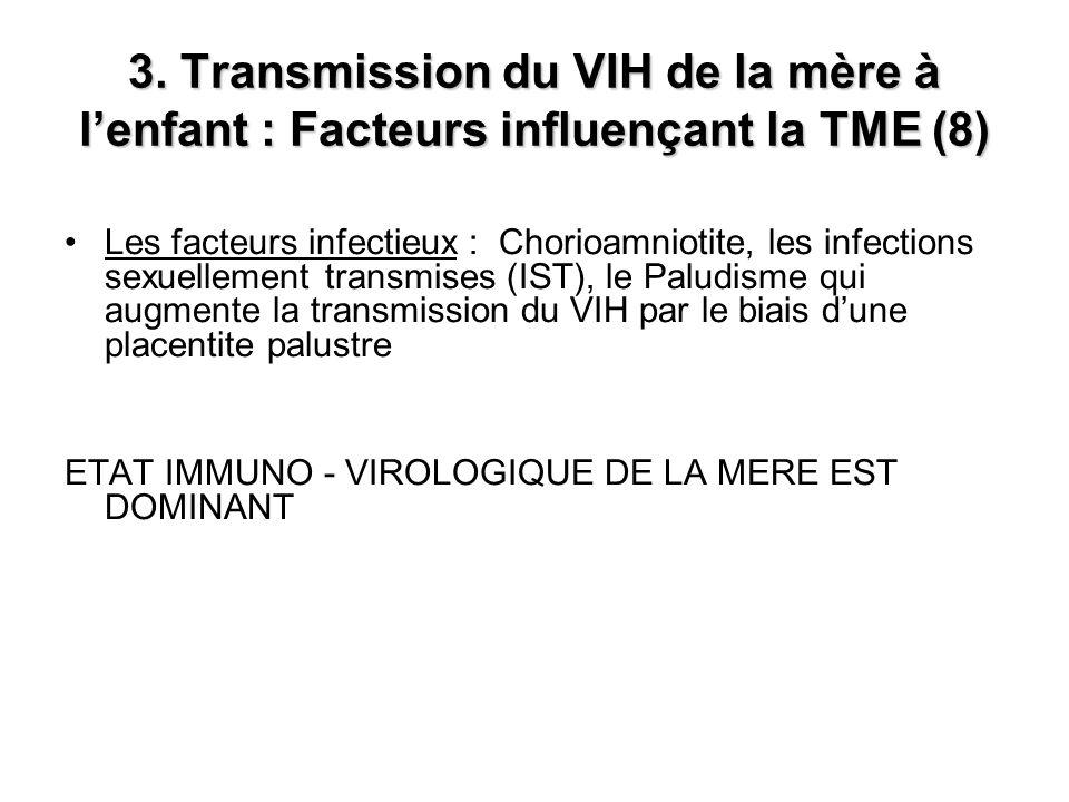 3. Transmission du VIH de la mère à lenfant : Facteurs influençant la TME (8) Les facteurs infectieux : Chorioamniotite, les infections sexuellement t