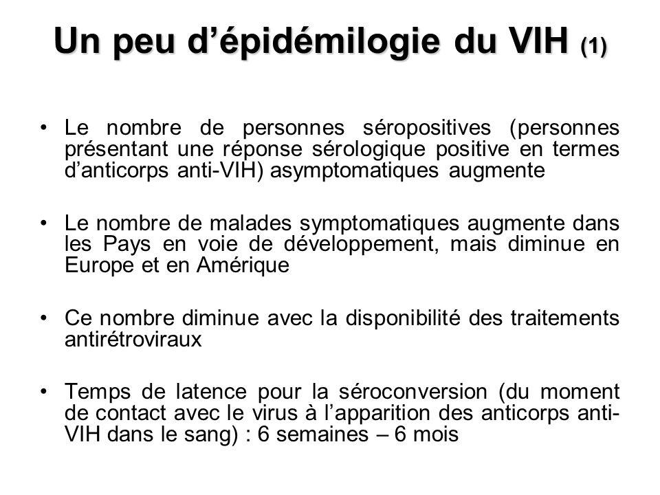 Un peu dépidémilogie du VIH (2) Temps de latence vers le stade de SIDA (sans traitements): entre 2 mois et >15 ans (chez les enfants cest plus rapide) La séroconversion est définitive, à lexception de certains enfants nés de mère séropositive Toutes les personnes séropositives, même si asymptomatiques, sont porteuses du virus et, par conséquent, potentiellement infectantes.