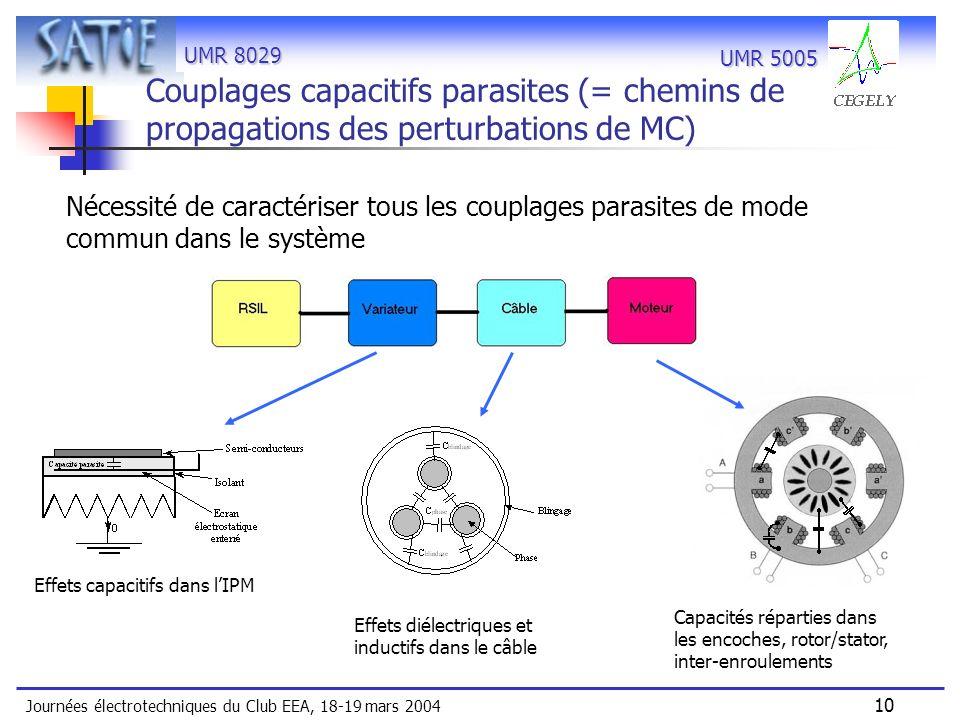 UMR 8029 Journées électrotechniques du Club EEA, 18-19 mars 2004 10 UMR 5005 Couplages capacitifs parasites (= chemins de propagations des perturbatio
