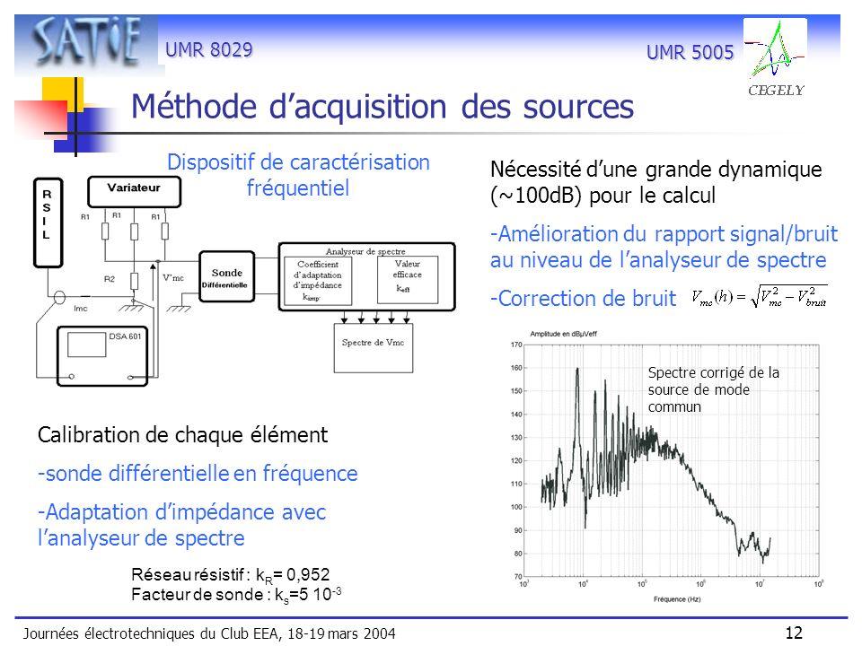UMR 8029 Journées électrotechniques du Club EEA, 18-19 mars 2004 12 UMR 5005 Méthode dacquisition des sources Nécessité dune grande dynamique (~100dB)
