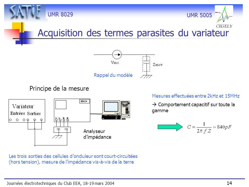 UMR 8029 Journées électrotechniques du Club EEA, 18-19 mars 2004 14 UMR 5005 Acquisition des termes parasites du variateur Principe de la mesure Analy