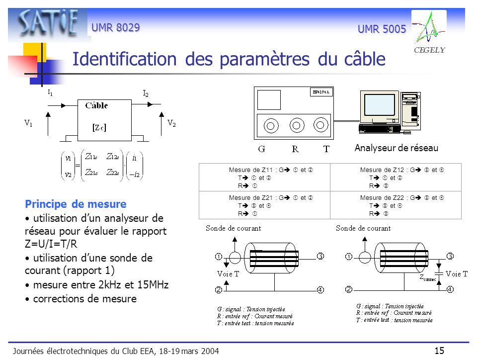 UMR 8029 Journées électrotechniques du Club EEA, 18-19 mars 2004 15 UMR 5005 Identification des paramètres du câble Mesure de Z11 : G et T et R Mesure