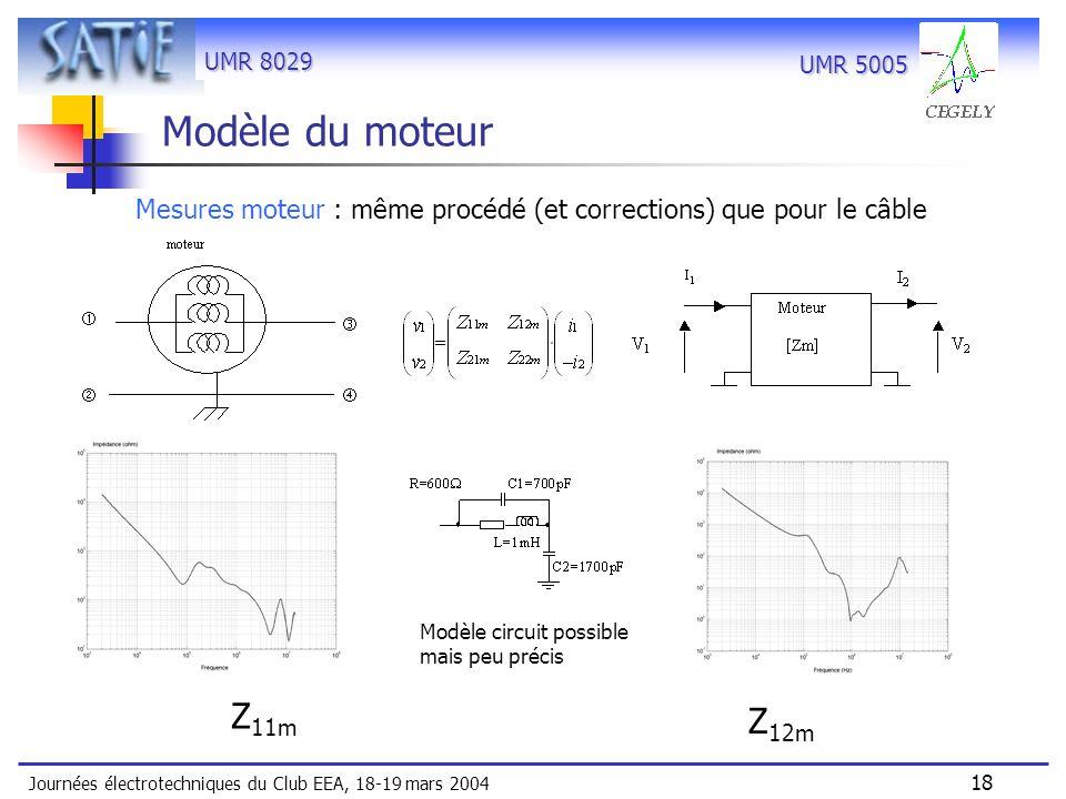 UMR 8029 Journées électrotechniques du Club EEA, 18-19 mars 2004 18 UMR 5005 Modèle du moteur Z 11m Z 12m Mesures moteur : même procédé (et correction