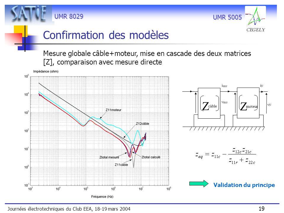 UMR 8029 Journées électrotechniques du Club EEA, 18-19 mars 2004 19 UMR 5005 Confirmation des modèles Mesure globale câble+moteur, mise en cascade des