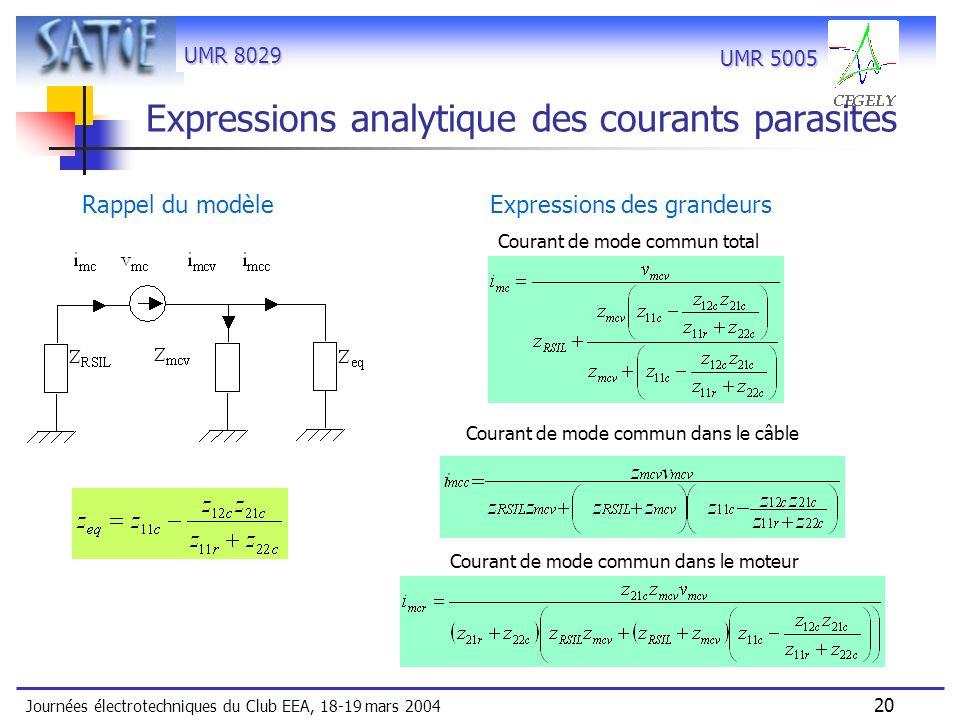UMR 8029 Journées électrotechniques du Club EEA, 18-19 mars 2004 20 UMR 5005 Expressions analytique des courants parasites Rappel du modèleExpressions