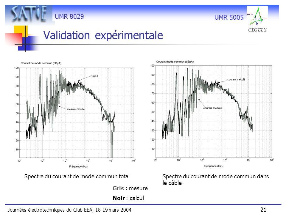 UMR 8029 Journées électrotechniques du Club EEA, 18-19 mars 2004 21 UMR 5005 Validation expérimentale Spectre du courant de mode commun totalSpectre d
