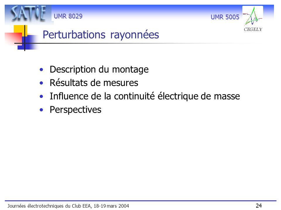 UMR 8029 Journées électrotechniques du Club EEA, 18-19 mars 2004 24 UMR 5005 Perturbations rayonnées Description du montage Résultats de mesures Influ