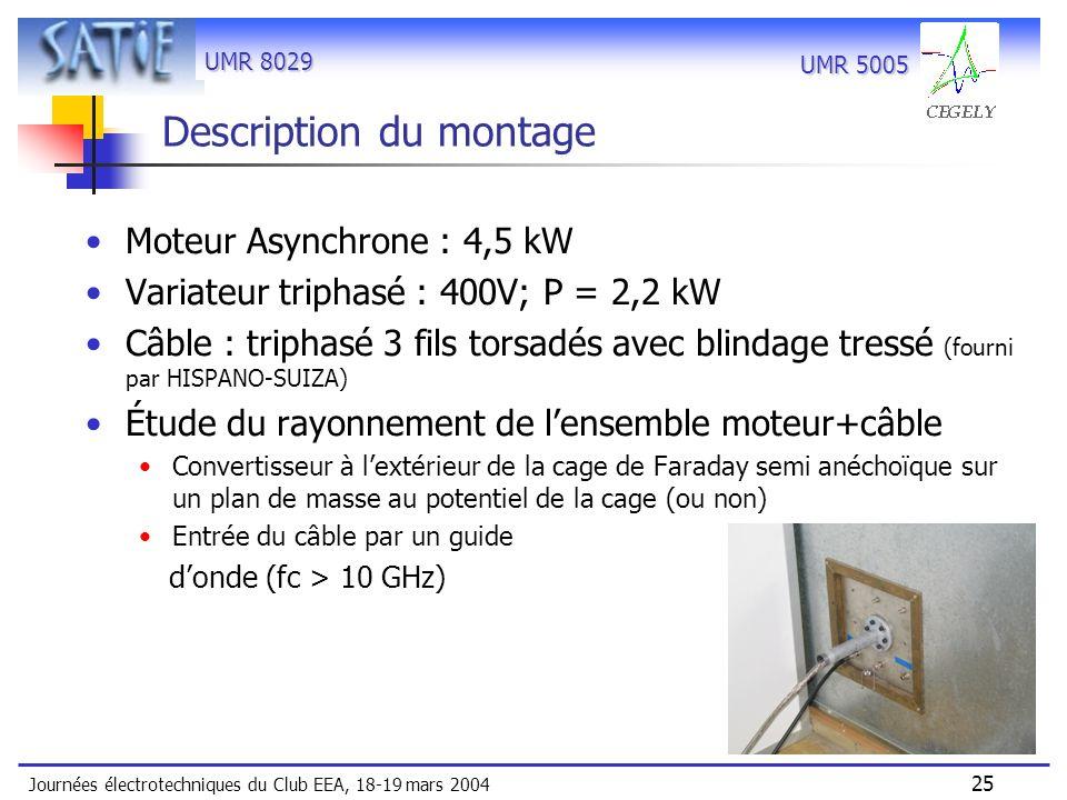 UMR 8029 Journées électrotechniques du Club EEA, 18-19 mars 2004 25 UMR 5005 Description du montage Moteur Asynchrone : 4,5 kW Variateur triphasé : 40