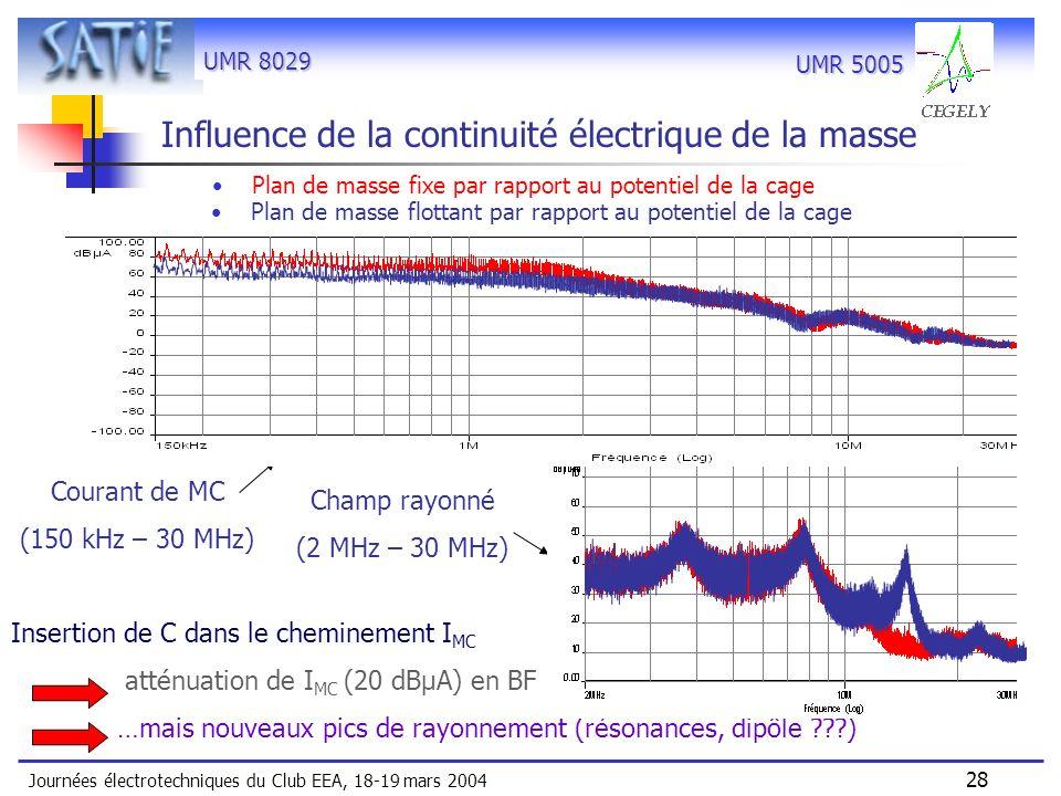 UMR 8029 Journées électrotechniques du Club EEA, 18-19 mars 2004 28 UMR 5005 Influence de la continuité électrique de la masse Courant de MC (150 kHz