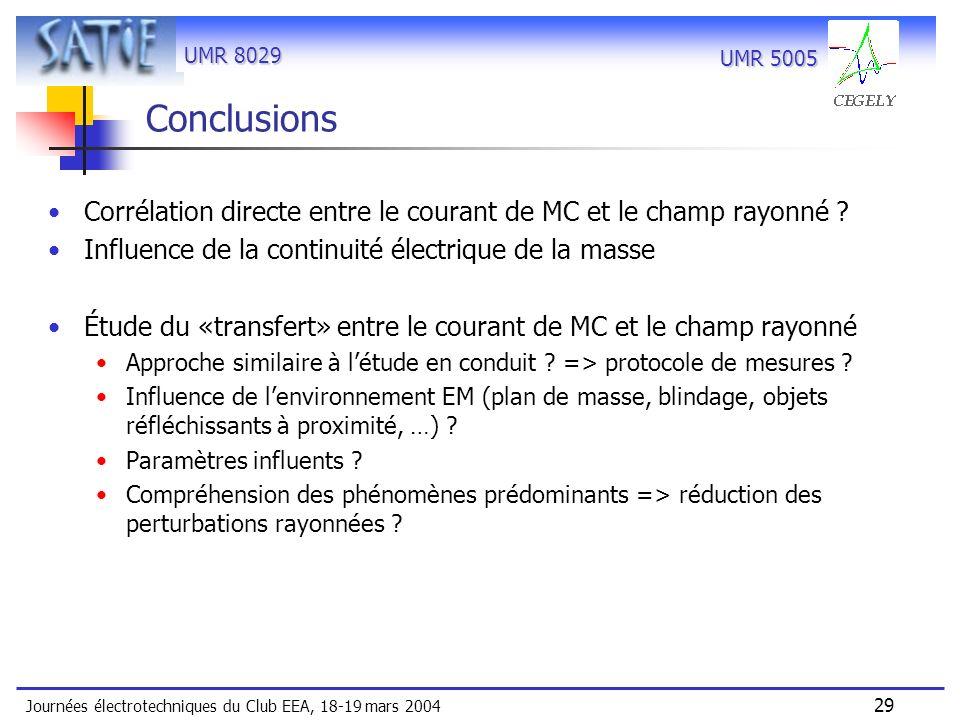 UMR 8029 Journées électrotechniques du Club EEA, 18-19 mars 2004 29 UMR 5005 Conclusions Corrélation directe entre le courant de MC et le champ rayonn