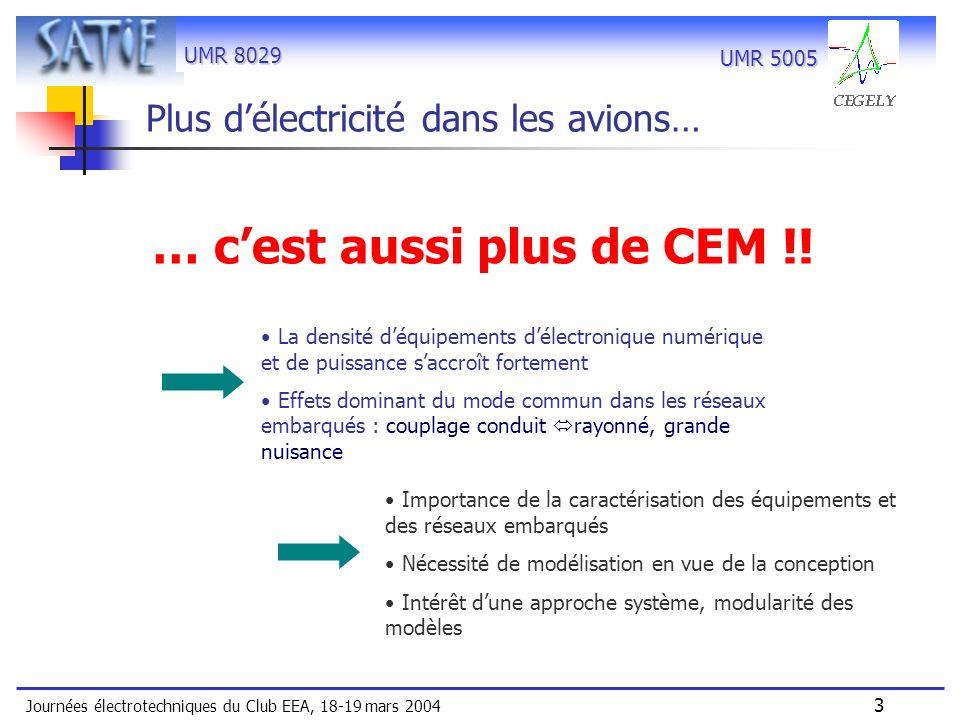 UMR 8029 Journées électrotechniques du Club EEA, 18-19 mars 2004 3 UMR 5005 Plus délectricité dans les avions… … cest aussi plus de CEM !! La densité