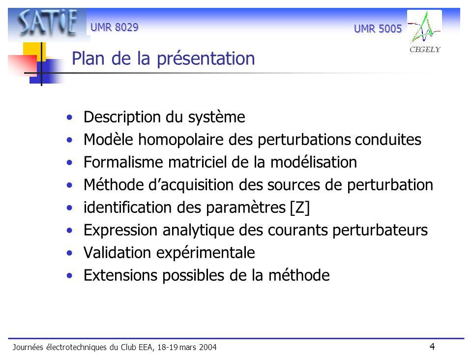 UMR 8029 Journées électrotechniques du Club EEA, 18-19 mars 2004 4 UMR 5005 Plan de la présentation Description du système Modèle homopolaire des pert