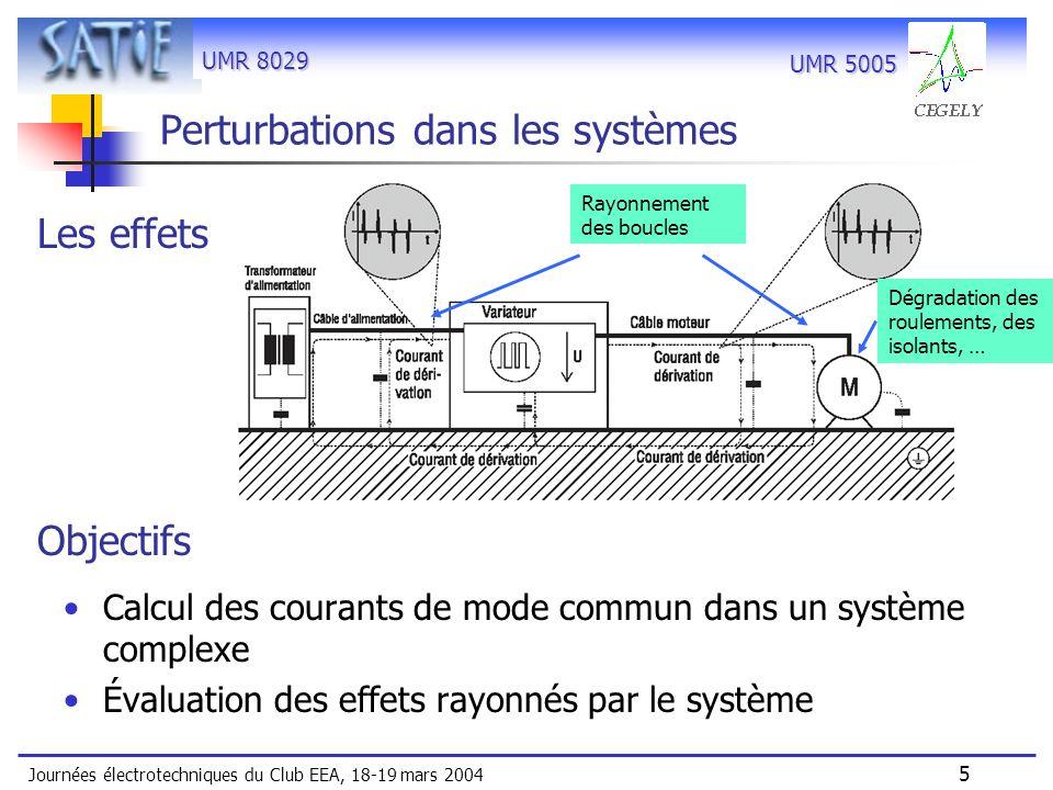 UMR 8029 Journées électrotechniques du Club EEA, 18-19 mars 2004 6 UMR 5005 Description du système expérimental Dispositif analogue à un système complet Instrumentation pour analyse des courants parasites en tous points Versatilité de configuration Configuration de test Machine asynchrone 400V/50Hz Onduleur triphasé, sans filtre CEM Câble blindé l=5m RSIL entre le réseau et le banc de test