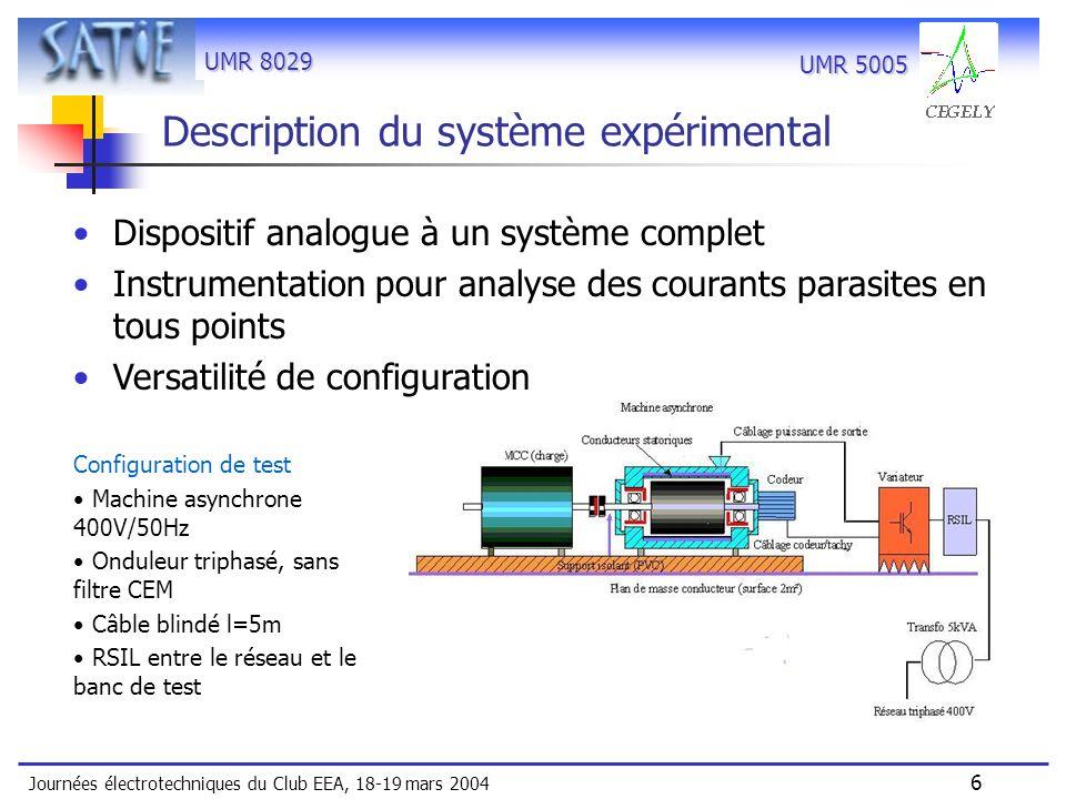 UMR 8029 Journées électrotechniques du Club EEA, 18-19 mars 2004 7 UMR 5005 Modèle homopolaire du système Londuleur triphasé associé au redresseur génère un courant de mode commun qui se propage à tous les dispositifs connectés (câble, moteurs, charge, etc.) Le courant de mode commun dépend de : Tensions de bras Vat, Vbt, Vct Tensions V1, V2, V3 Impédances de propagation en mode commun dans le variateur, vers la charge et dans celle-ci, vers le réseau Système homopolaire ou de mode commun Représentation unifilaire