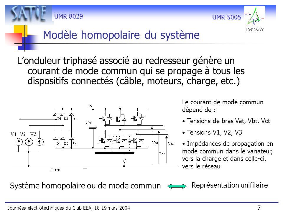 UMR 8029 Journées électrotechniques du Club EEA, 18-19 mars 2004 8 UMR 5005 La tension de mode commun Vmc Angle de conduction de diode 10 1 20 30 40 50 60 70 80 90 100 110 120 Spectre de Vmc (dBµV) Fréquence (Hz) Nécessité de caractériser la source équivalente de mode commun Approche fréquentielle Approche temporelle Relevés expérimentaux 10 2 3 4 5 6 7 Vmc={ inf(V1, V2, V3)+ [fm1(t)+fm2(t)+fm3(t)].E }/3 Effet du redresseur