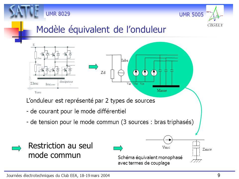 UMR 8029 Journées électrotechniques du Club EEA, 18-19 mars 2004 10 UMR 5005 Couplages capacitifs parasites (= chemins de propagations des perturbations de MC) Nécessité de caractériser tous les couplages parasites de mode commun dans le système Effets capacitifs dans lIPM Effets diélectriques et inductifs dans le câble Capacités réparties dans les encoches, rotor/stator, inter-enroulements