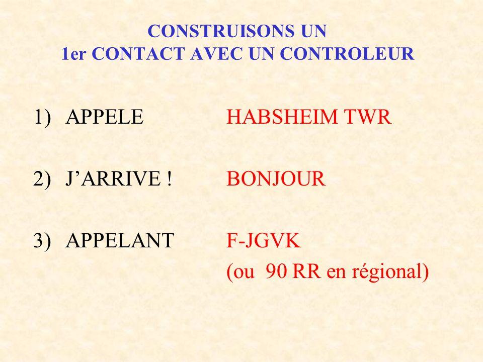 CONSTRUISONS UN 1er CONTACT AVEC UN CONTROLEUR 1)APPELEHABSHEIM TWR 2)JARRIVE !BONJOUR 3)APPELANTF-JGVK (ou 90 RR en régional)