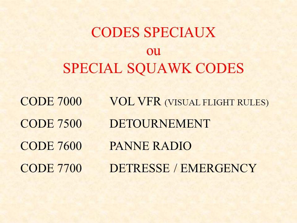 CODES SPECIAUX ou SPECIAL SQUAWK CODES CODE 7000VOL VFR (VISUAL FLIGHT RULES) CODE 7500DETOURNEMENT CODE 7600PANNE RADIO CODE 7700DETRESSE / EMERGENCY