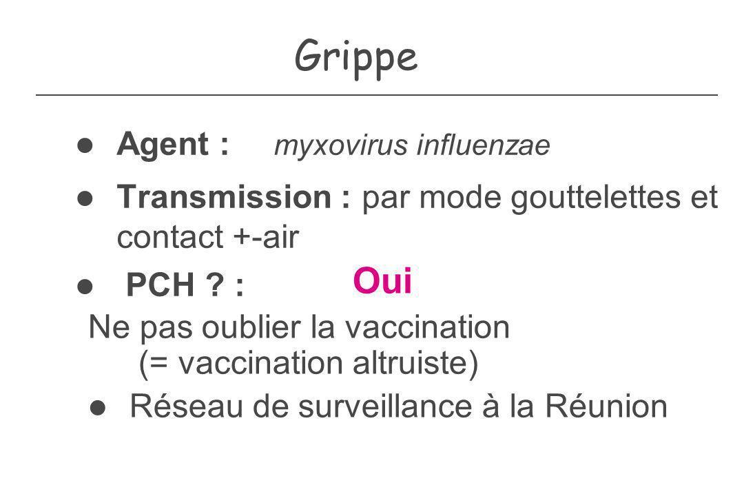 Grippe Agent : myxovirus influenzae Transmission : par mode gouttelettes et contact +-air PCH ? : Oui Ne pas oublier la vaccination (= vaccination alt
