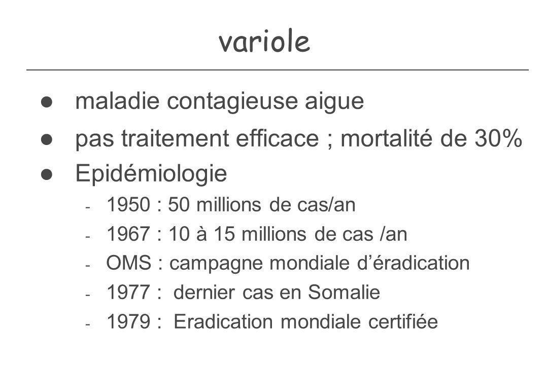 variole maladie contagieuse aigue pas traitement efficace ; mortalité de 30% Epidémiologie - 1950 : 50 millions de cas/an - 1967 : 10 à 15 millions de