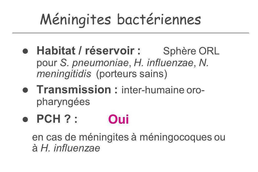 Méningites bactériennes Habitat / réservoir : Sphère ORL pour S. pneumoniae, H. influenzae, N. meningitidis (porteurs sains) Transmission : inter-huma