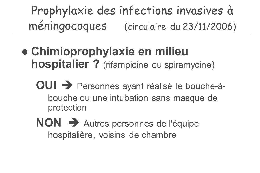 Prophylaxie des infections invasives à méningocoques (circulaire du 23/11/2006) Chimioprophylaxie en milieu hospitalier ? (rifampicine ou spiramycine)