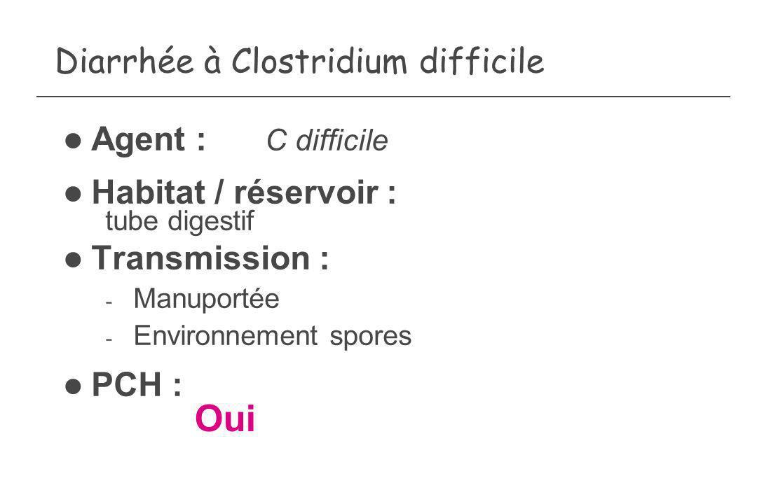 Diarrhée à Clostridium difficile Agent : C difficile Habitat / réservoir : tube digestif Transmission : - Manuportée - Environnement spores PCH : Oui