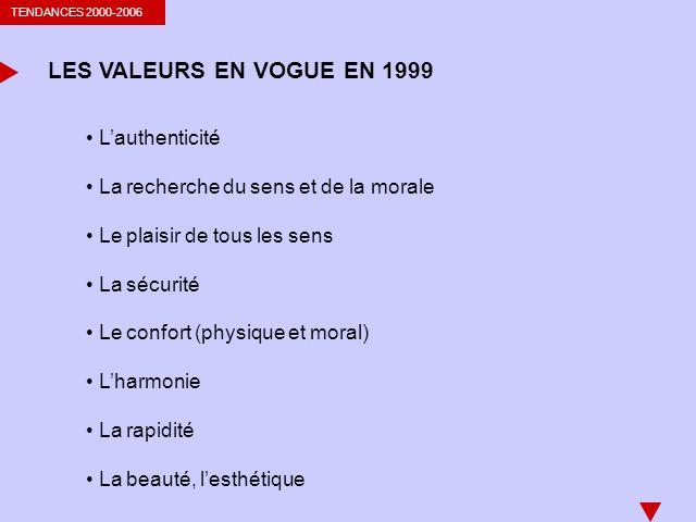 TENDANCES 2000-2006 LES VALEURS EN VOGUE EN 1999 Lauthenticité La recherche du sens et de la morale Le plaisir de tous les sens La sécurité Le confort