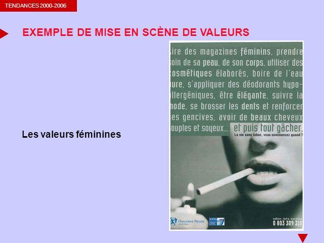 TENDANCES 2000-2006 EXEMPLE DE MISE EN SCÈNE DE VALEURS Les valeurs féminines